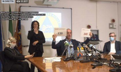 """Zaia lancia l'ordinanza """"raschia barile"""": tolte altre restrizioni in Veneto"""