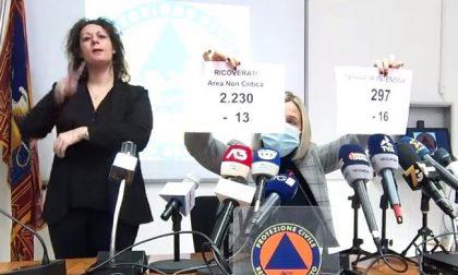 """Covid Veneto, Lanzarin: """"Liste d'attesa, a giorni riprende l'attività di specialistica ambulatoriale"""""""