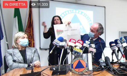 """Covid, Zaia: """"Abbiamo chiesto al Governo di rafforzare il Cts e rivedere i parametri per decidere le zone"""""""
