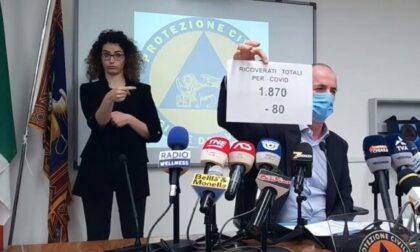 """Covid, Zaia: """"Over 80, il 5% ha rifiutato il vaccino""""   +906 positivi   Dati 16 aprile 2021"""