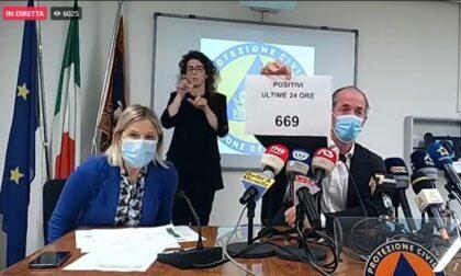"""Covid, Zaia: """"Green Pass, boom di prenotazioni. I vaccini basteranno?""""   +669 positivi   Dati 23 luglio 2021"""
